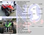 Маркет   Obaldet   ATV 250cc